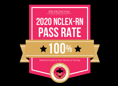 nclex pass rate graphic